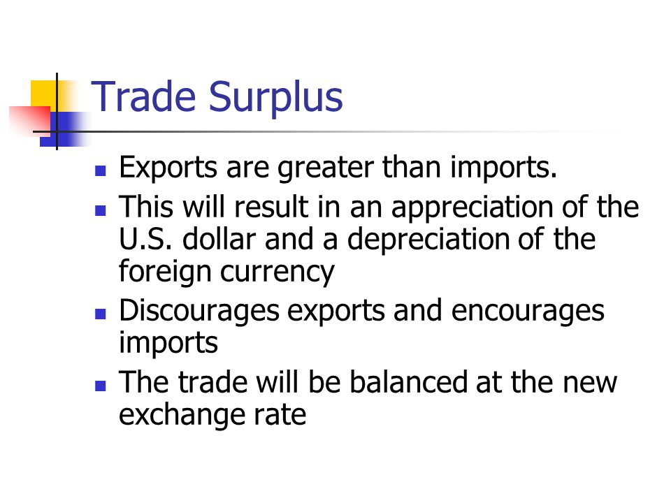 Trade Surplus Exports are greater than imports. This will result in an appreciation of the U.S. dollar and a depreciation of the foreign currency Disc