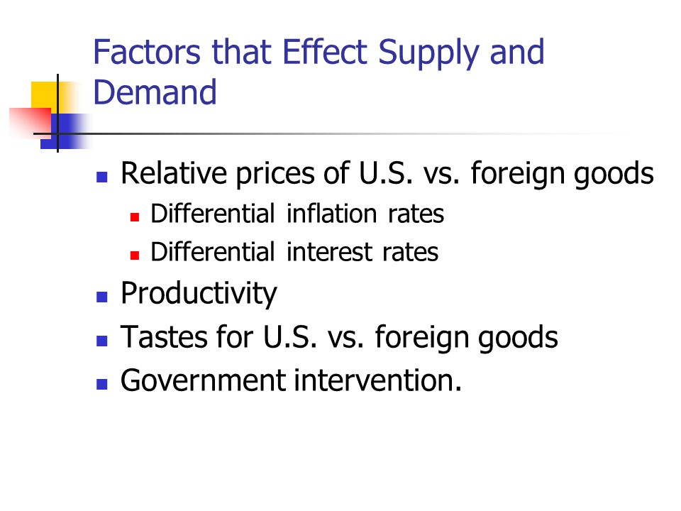 Factors that Effect Supply and Demand Relative prices of U.S. vs. foreign goods Differential inflation rates Differential interest rates Productivity