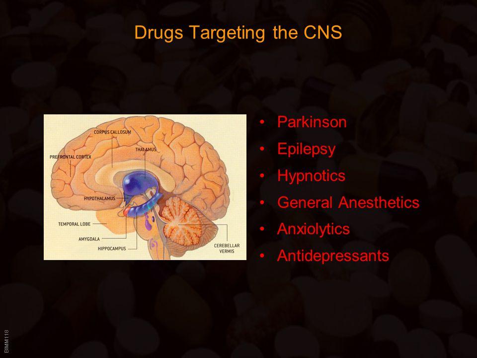BIMM118 Drugs Targeting the CNS Parkinson Epilepsy Hypnotics General Anesthetics Anxiolytics Antidepressants