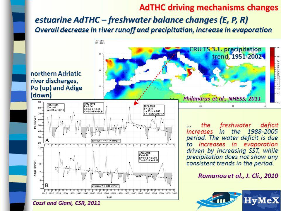 estuarine AdTHC – freshwater balance changes (E, P, R) Overall decrease in river runoff and precipitation, increase in evaporation Cozzi and Giani, CS