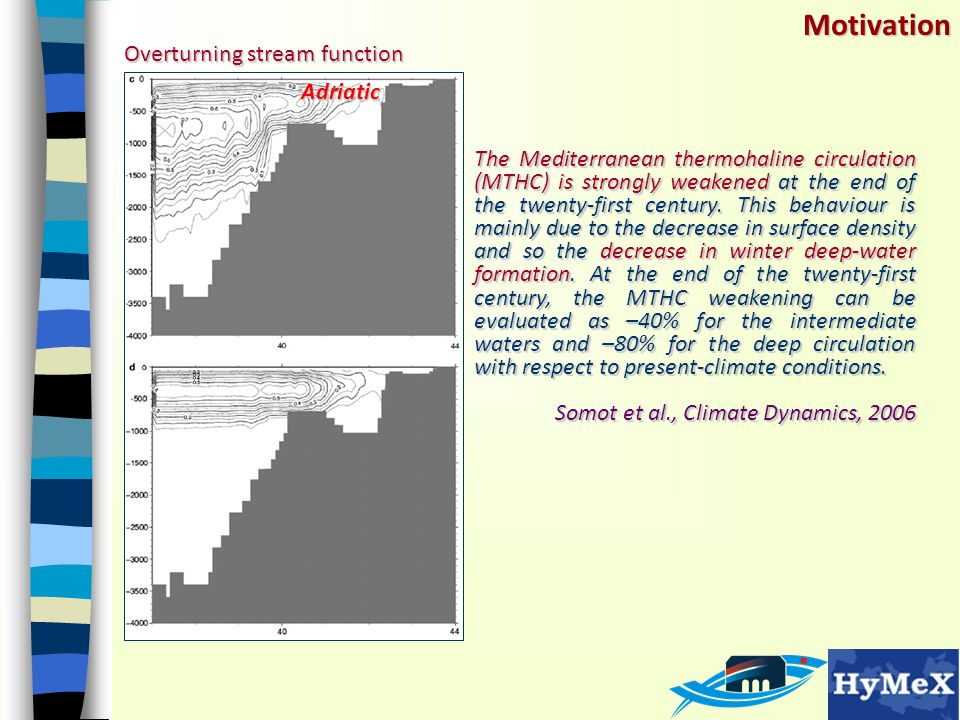 Motivation Overturning stream function The Mediterranean thermohaline circulation (MTHC) is strongly weakened at the end of the twenty-first century.