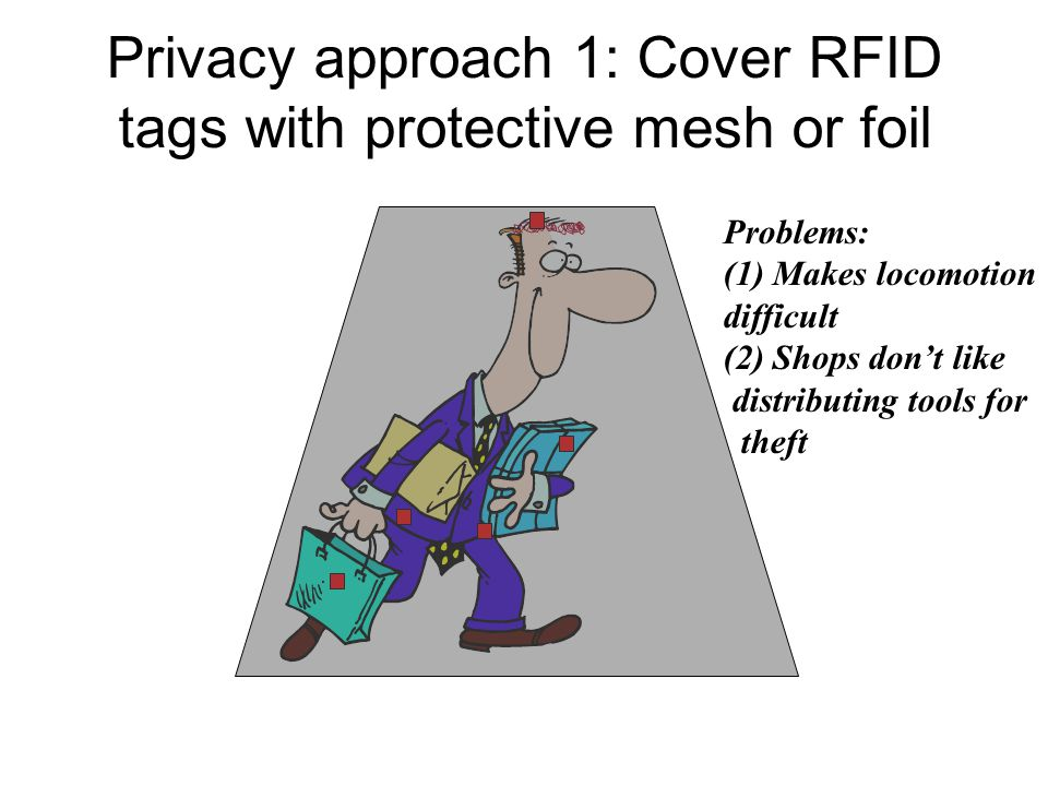 Privacy approach 1: Cover RFID tags with protective mesh or foil Problems: (1) Makes locomotion difficult (2) Shops don't like distributing tools for theft