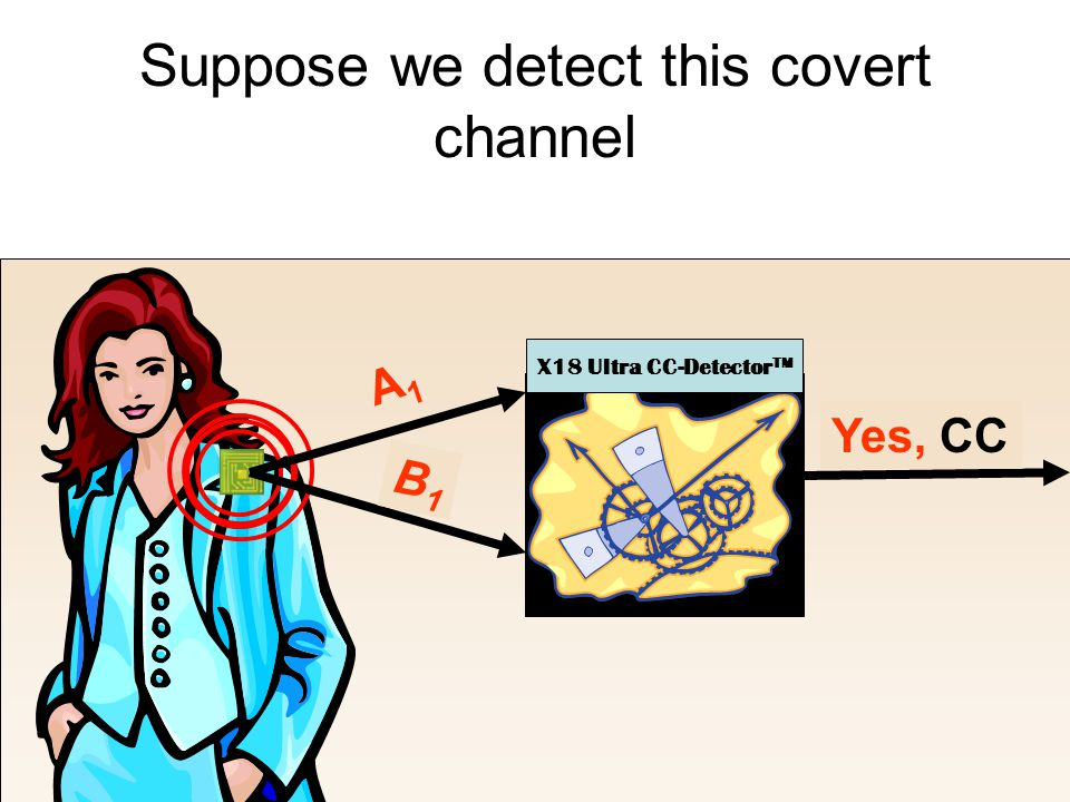 Suppose we detect this covert channel X18 Ultra CC-Detector TM A1A1 A2A2 No CC B1B1 Yes, CC
