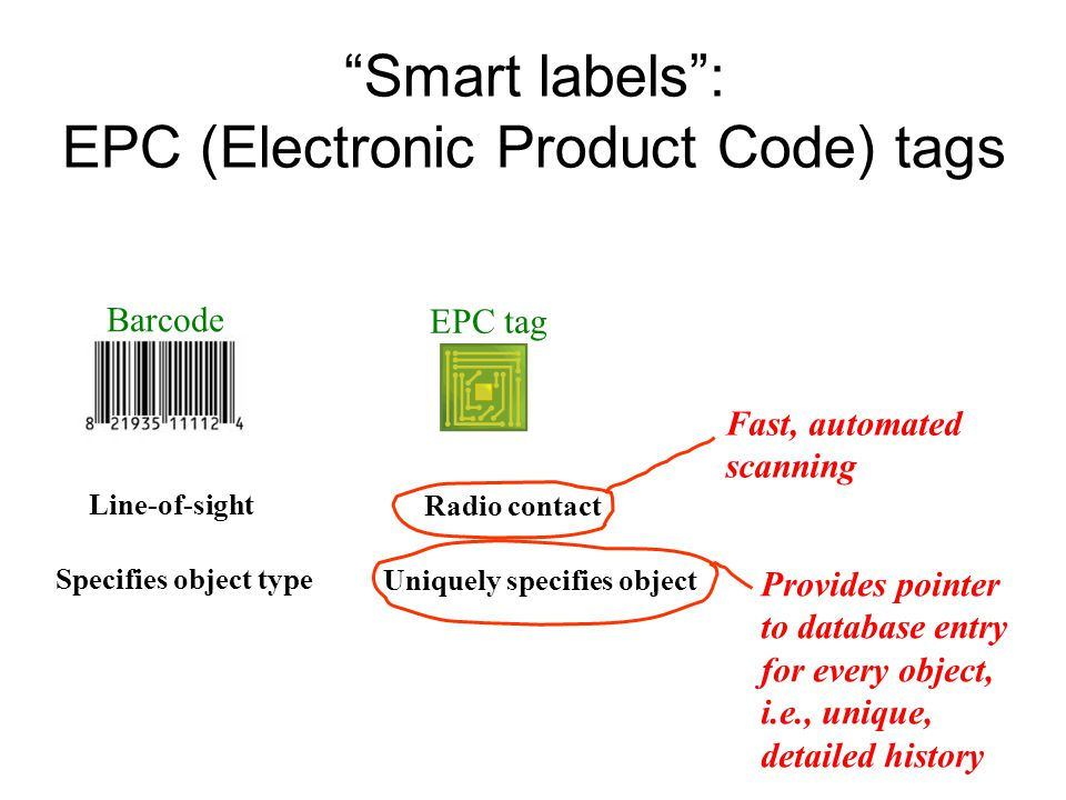 Smart labels : EPC (Electronic Product Code) tags Barcode EPC tag Line-of-sight Radio contact Specifies object type Uniquely specifies object Fast, automated scanning Provides pointer to database entry for every object, i.e., unique, detailed history