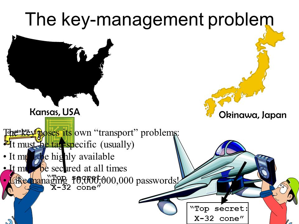 The key-management problem Okinawa, Japan Kansas, USA Top secret: X-32 cone crypto key Top secret: X-32 cone The key poses its own transport problems: It must be tag-specific (usually) It must be highly available It must be secured at all times Like managing 10,000,000,000 passwords!