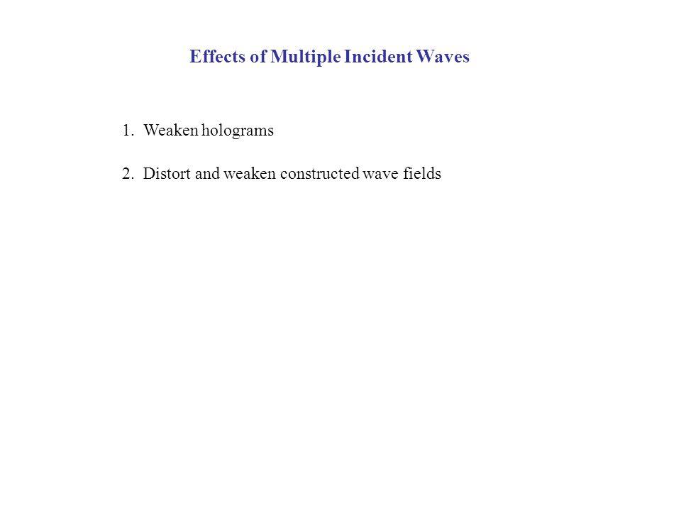 Effects of Multiple Incident Waves 1. Weaken holograms 2. Distort and weaken constructed wave fields