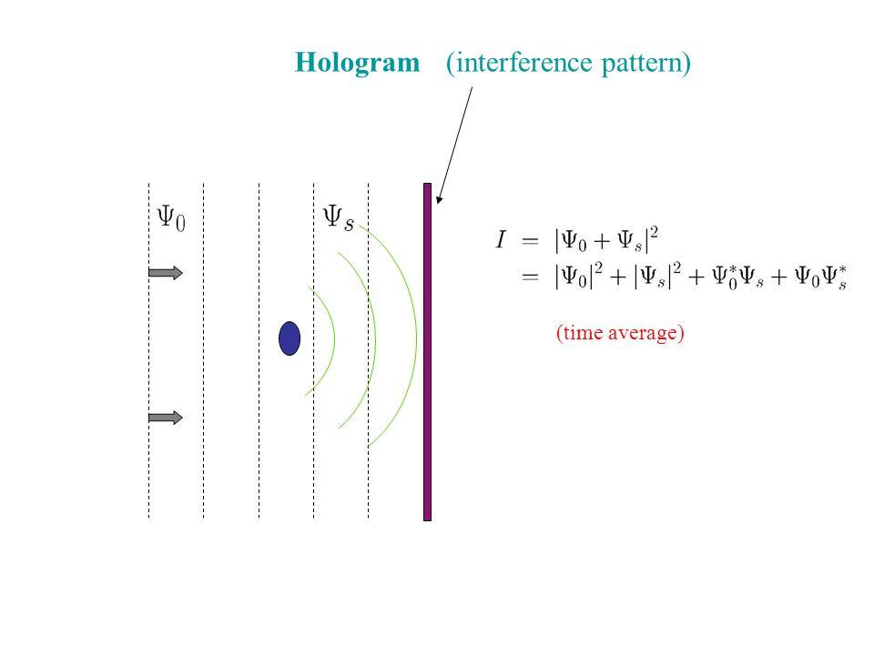 Construction of Waves hologram diffraction field (Gabor's in-line holgram)