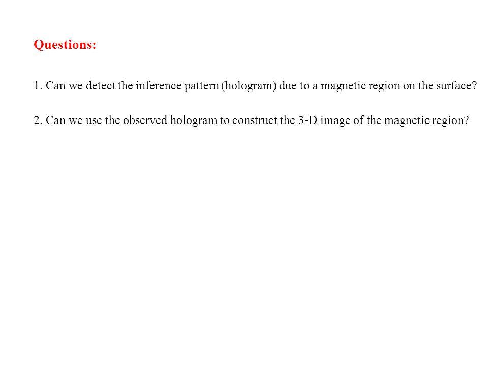 Optical HolographySolar Acoustic Holography 1.monochromatic 5.