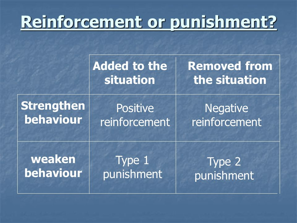 Reinforcement or punishment.