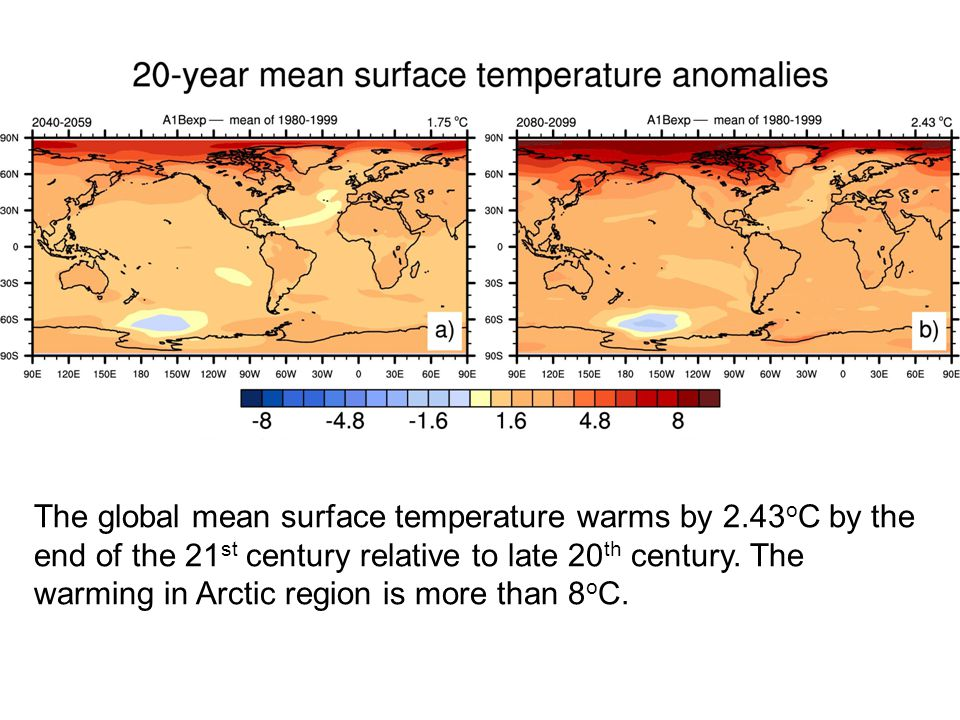 The global mean surface temperature warms by 2.43 o C by the end of the 21 st century relative to late 20 th century.