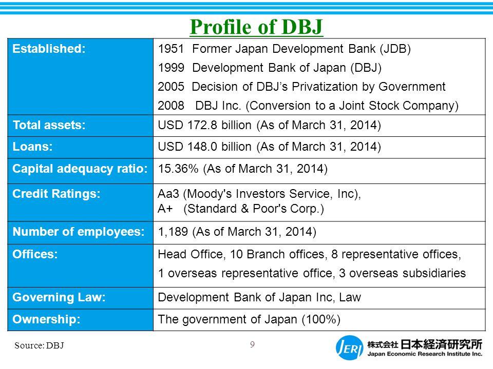 Profile of DBJ Established:1951 Former Japan Development Bank (JDB) 1999 Development Bank of Japan (DBJ) 2005 Decision of DBJ's Privatization by Government 2008 DBJ Inc.