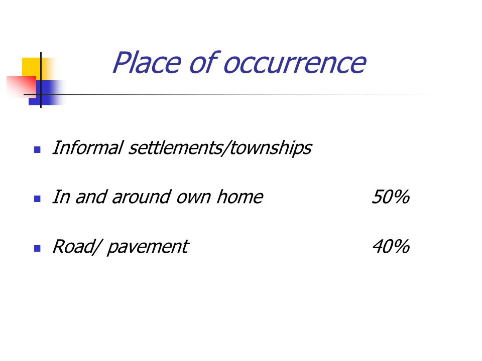 Place of occurrence Informal settlements/townships In and around own home50% Road/ pavement40%