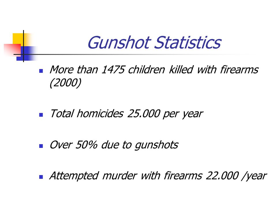 Gunshot Statistics More than 1475 children killed with firearms (2000) Total homicides 25.000 per year Over 50% due to gunshots Attempted murder with firearms 22.000 /year