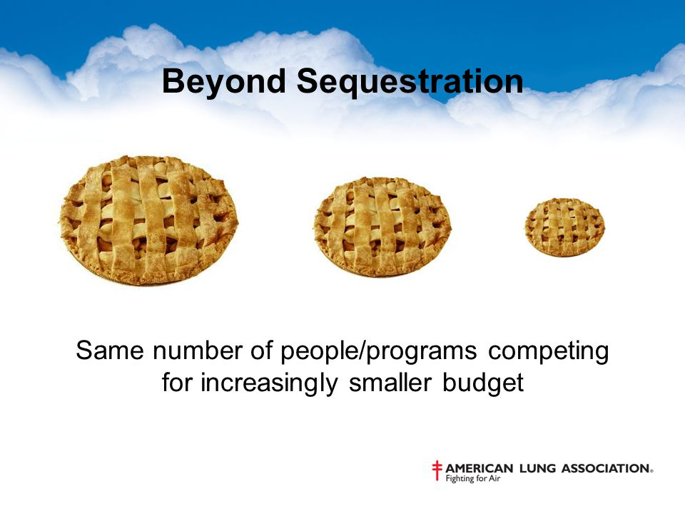 Beyond Sequestration Same number of people/programs competing for increasingly smaller budget