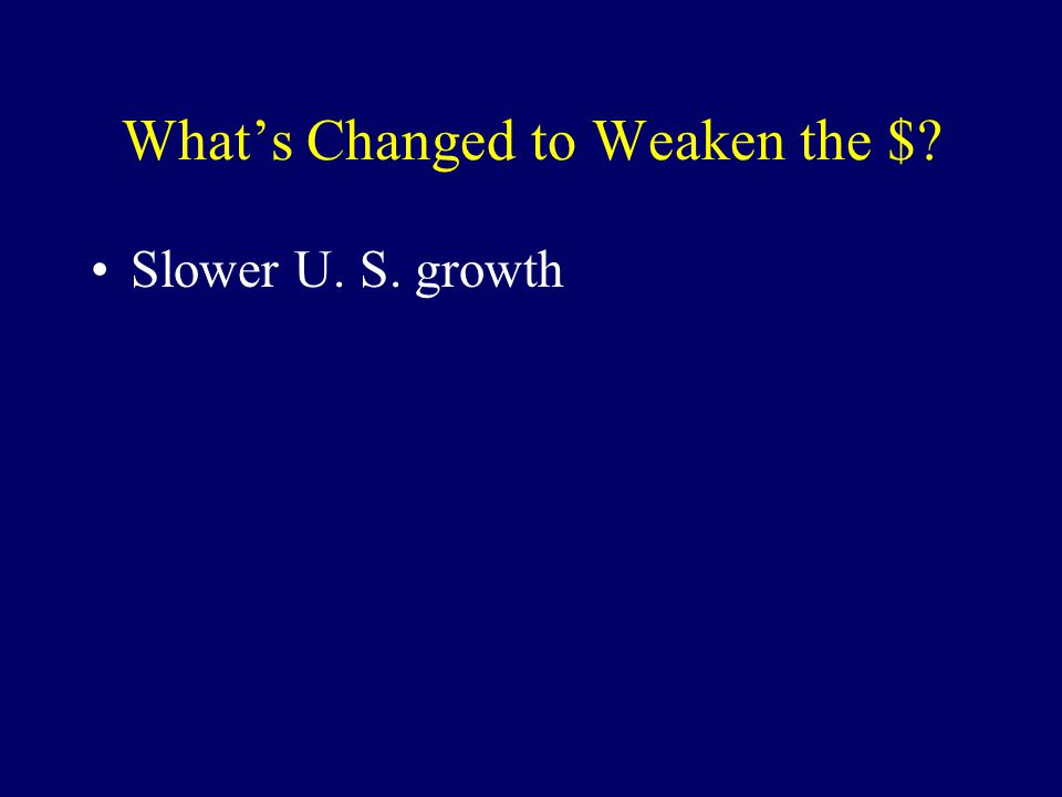 What's Changed to Weaken the $? Slower U. S. growth