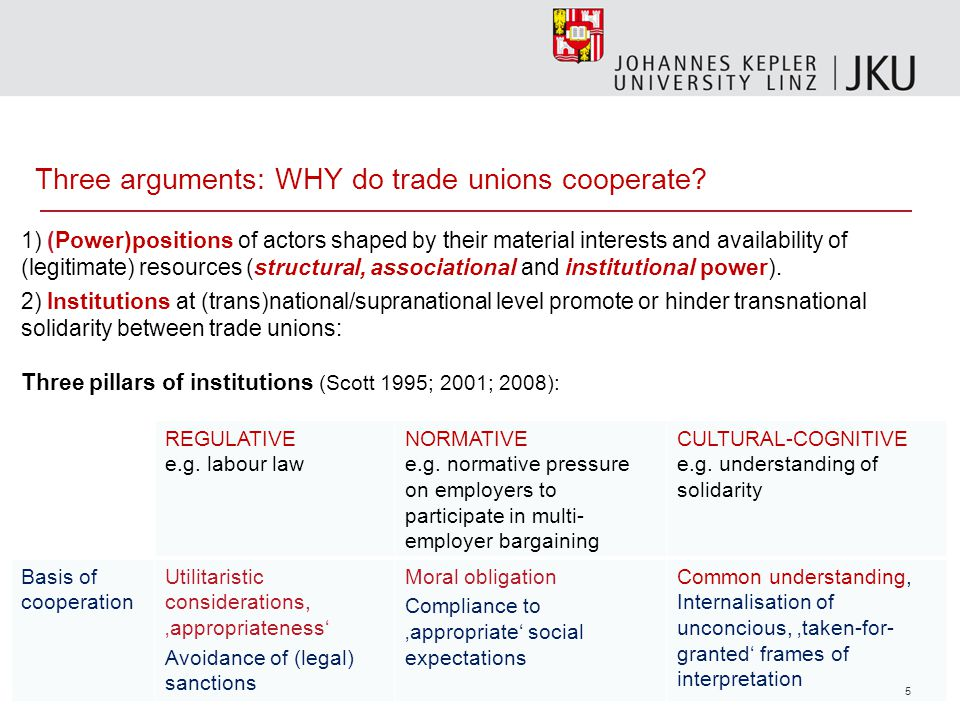 5 Three arguments: WHY do trade unions cooperate.