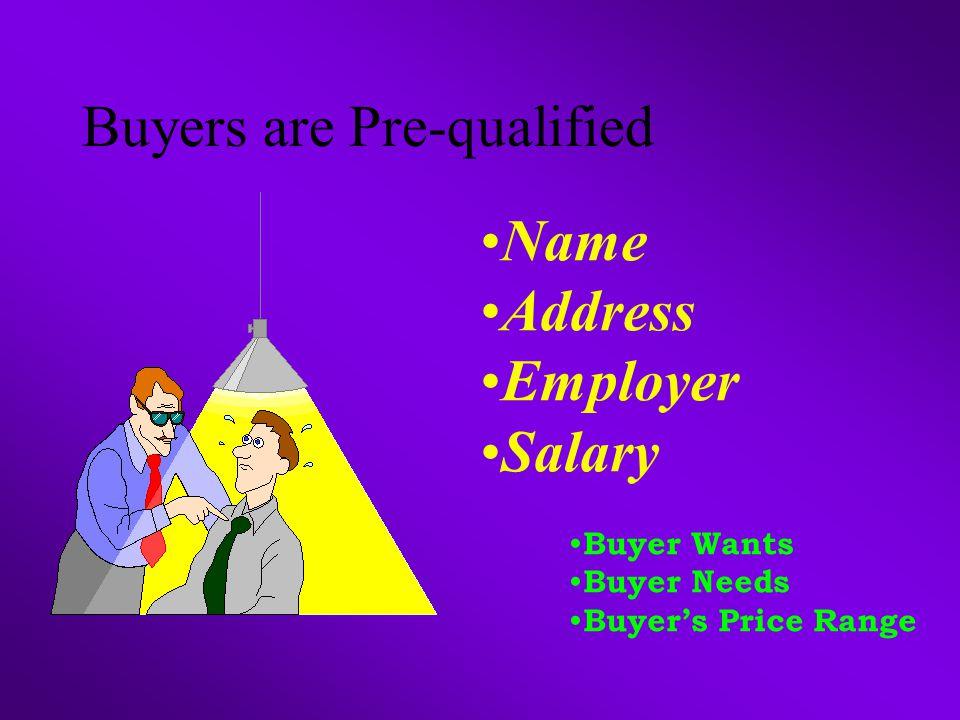 Buyers are Pre-qualified Name Address Employer Salary Buyer Wants Buyer Needs Buyer's Price Range