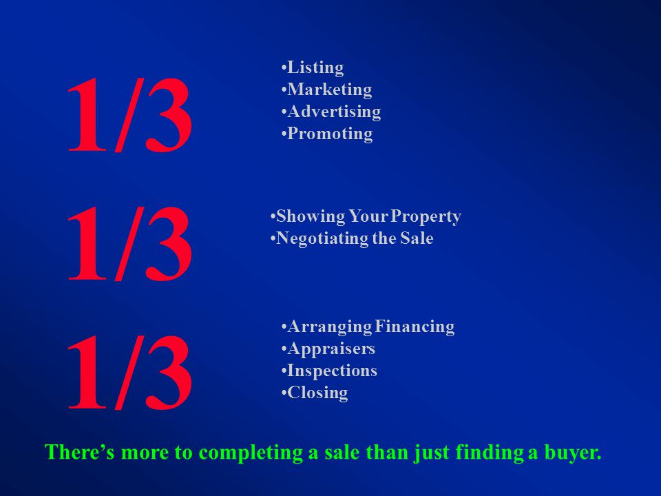 1/3 Listing Marketing Advertising Promoting Showing Your Property Negotiating the Sale Arranging Financing Appraisers Inspections Closing There's more to completing a sale than just finding a buyer.