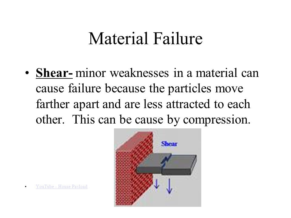 Material Failure Shear- minor weaknesses in a material can cause failure because the particles move farther apart and are less attracted to each other.