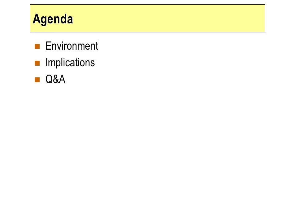 Agenda n Environment n Implications n Q&A