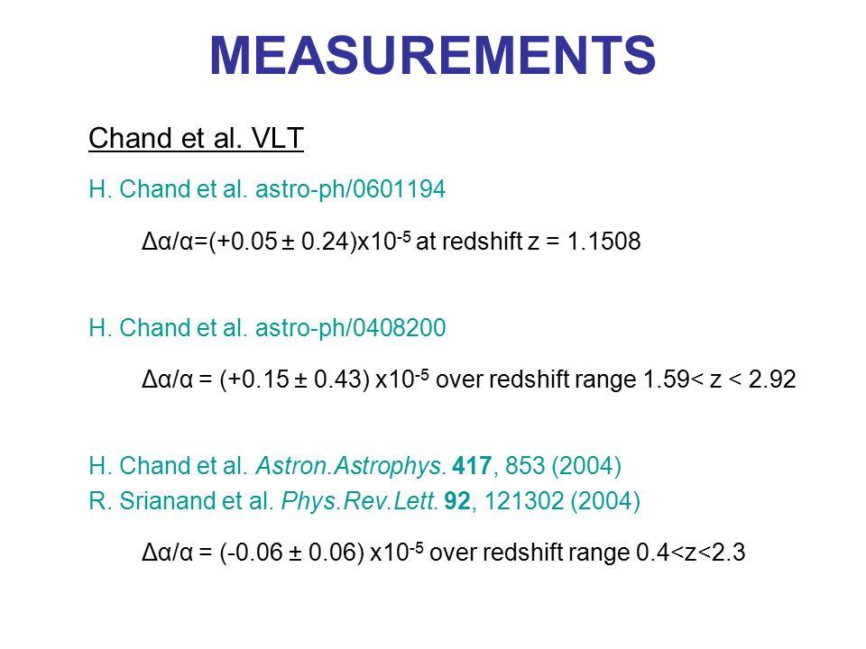 MEASUREMENTS Chand et al. VLT H. Chand et al. astro-ph/0601194 Δα/α=(+0.05 ± 0.24)x10 -5 at redshift z = 1.1508 H. Chand et al. astro-ph/0408200 Δα/α