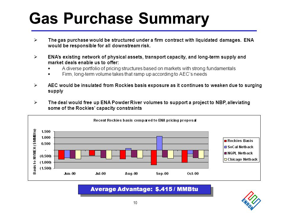 10 Gas Purchase Summary  The gas purchase would be structured under a firm contract with liquidated damages.