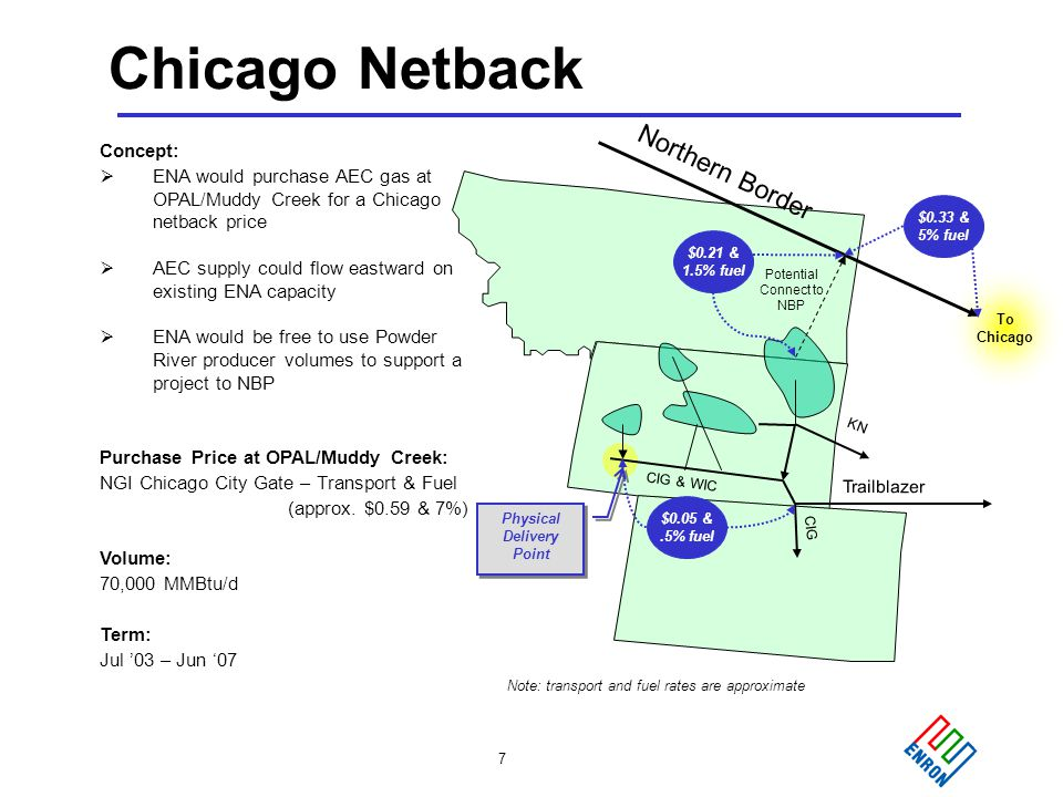 8 To Chicago NGPL Netback Concept:  ENA would purchase AEC gas at OPAL for an NGPL netback price  Purchase price would be net of CIG transportation rates to the NGPL interconnect at Forgan Purchase Price at OPAL/Muddy Creek: IF NGPL Mid.