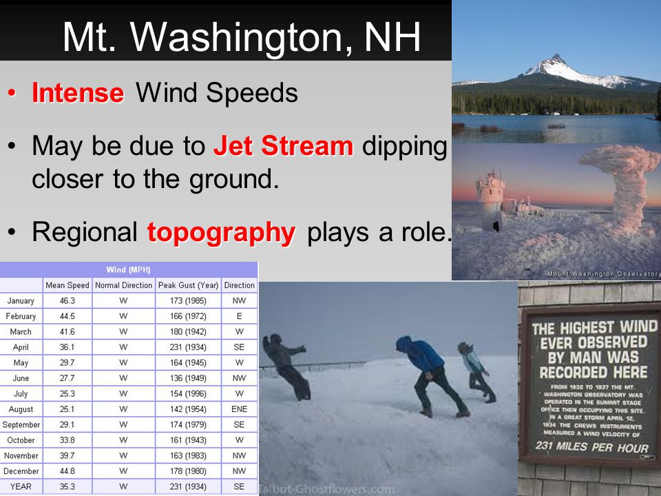 Mt. Washington, NH IntenseIntense Wind Speeds Jet StreamMay be due to Jet Stream dipping closer to the ground. topographyRegional topography plays a r