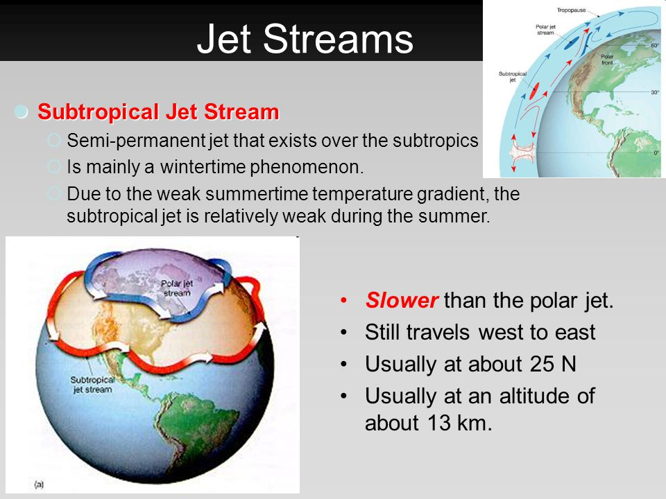 Jet Streams Slower than the polar jet. Still travels west to east Usually at about 25 N Usually at an altitude of about 13 km. Subtropical Jet Stream