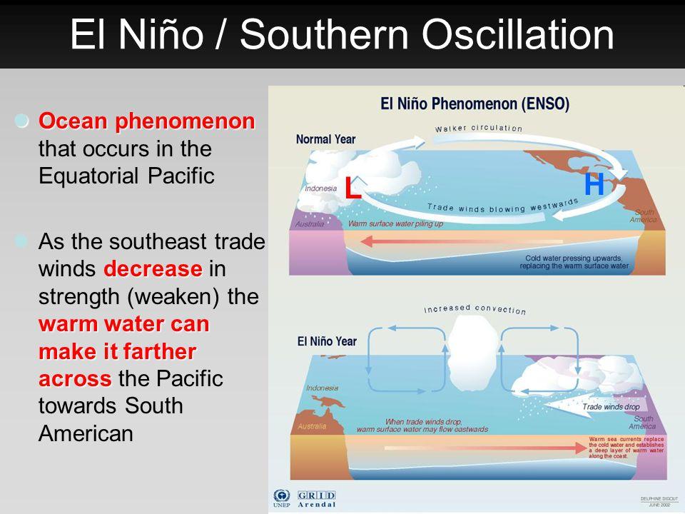 El Niño / Southern Oscillation Ocean phenomenon Ocean phenomenon that occurs in the Equatorial Pacific decrease warm water can make it farther across