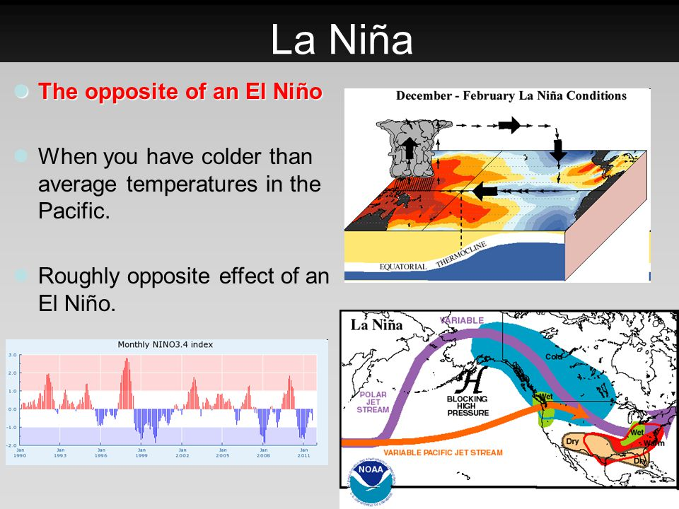 La Niña The opposite of an El Niño The opposite of an El Niño When you have colder than average temperatures in the Pacific. Roughly opposite effect o
