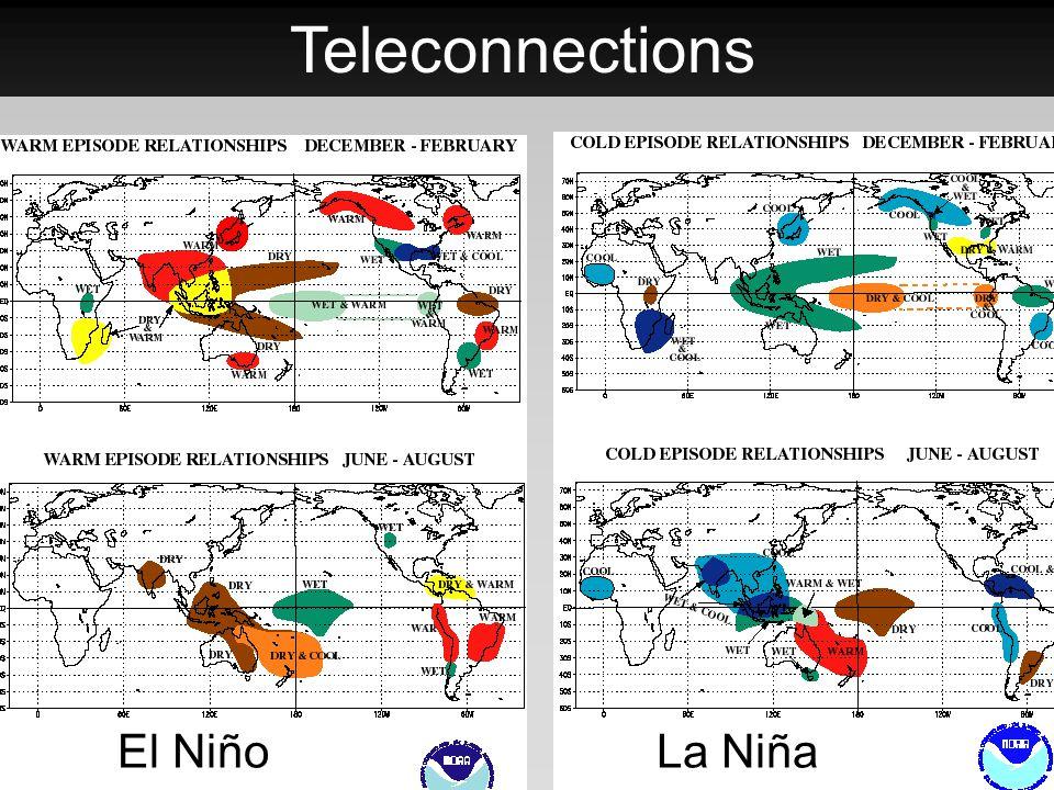 Teleconnections La NiñaEl Niño