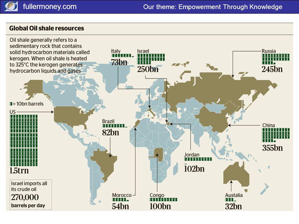 fullermoney.com Our theme: Empowerment Through Knowledge