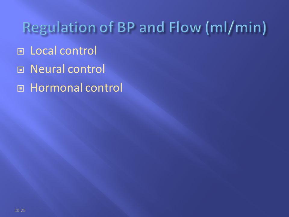 20-25  Local control  Neural control  Hormonal control