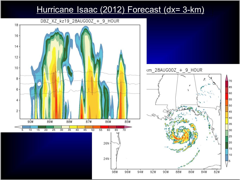 Hurricane Isaac (2012) Forecast (dx= 3-km)