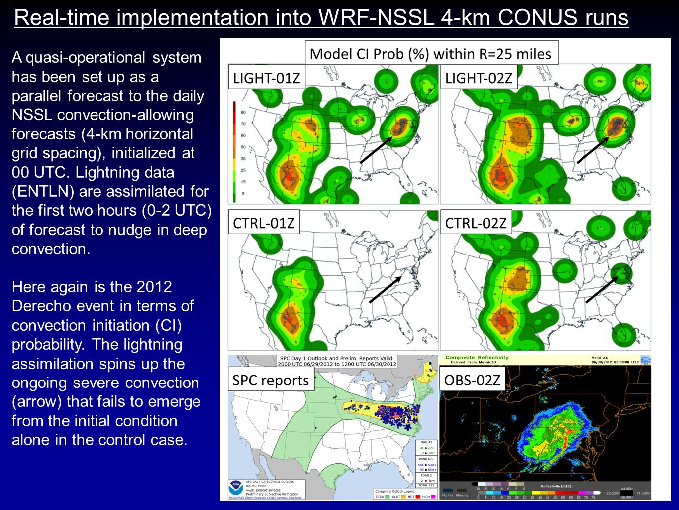 Real-time implementation into WRF-NSSL 4-km CONUS runs A quasi-operational system has been set up as a parallel forecast to the daily NSSL convection-allowing forecasts (4-km horizontal grid spacing), initialized at 00 UTC.