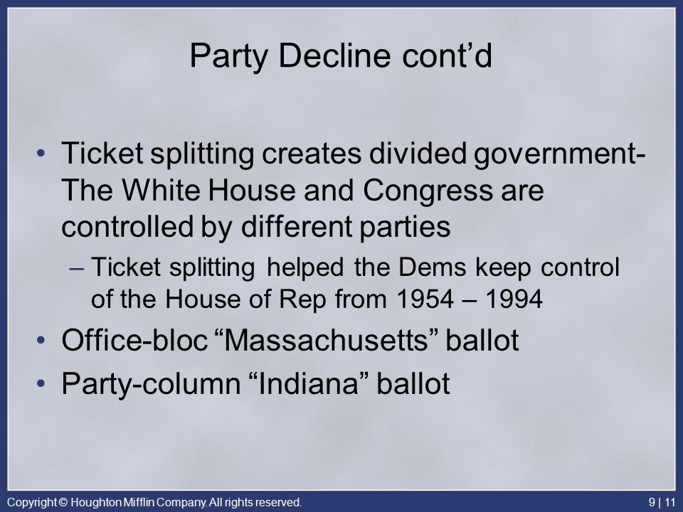Party Decline cont'd Ticket splitting creates divided government- The White House and Congress are controlled by different parties –Ticket splitting helped the Dems keep control of the House of Rep from 1954 – 1994 Office-bloc Massachusetts ballot Party-column Indiana ballot Copyright © Houghton Mifflin Company.
