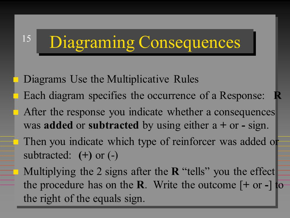 15 Diagraming Consequences n Diagrams Use the Multiplicative Rules n Each diagram specifies the occurrence of a Response:R n After the response you indicate whether a consequences was added or subtracted by using either a + or - sign.