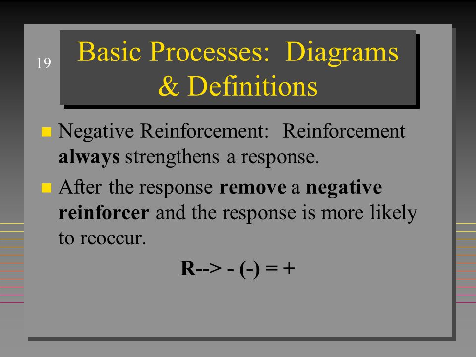 19 Basic Processes: Diagrams & Definitions n Negative Reinforcement: Reinforcement always strengthens a response. n After the response remove a negati