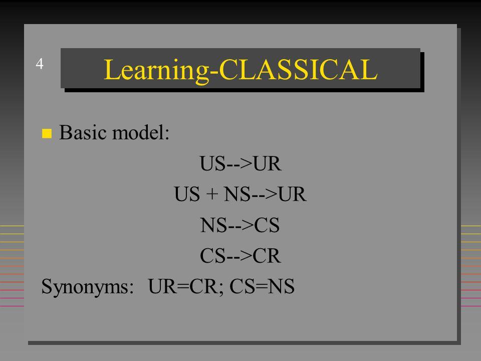 4 Learning-CLASSICAL n Basic model: US-->UR US + NS-->UR NS-->CS CS-->CR Synonyms: UR=CR; CS=NS