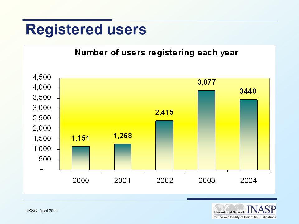 UKSG: April 2005 15 Registered users