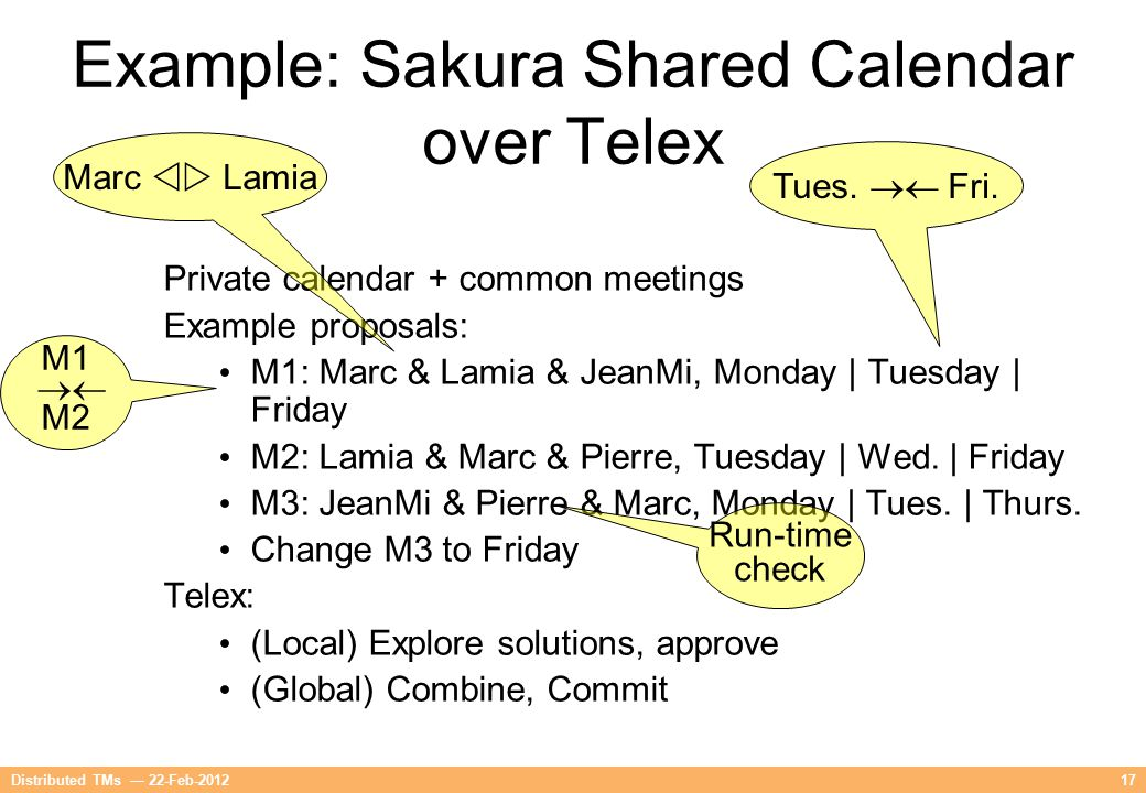 17Distributed TMs — 22-Feb-2012 Example: Sakura Shared Calendar over Telex Private calendar + common meetings Example proposals: M1: Marc & Lamia & Je