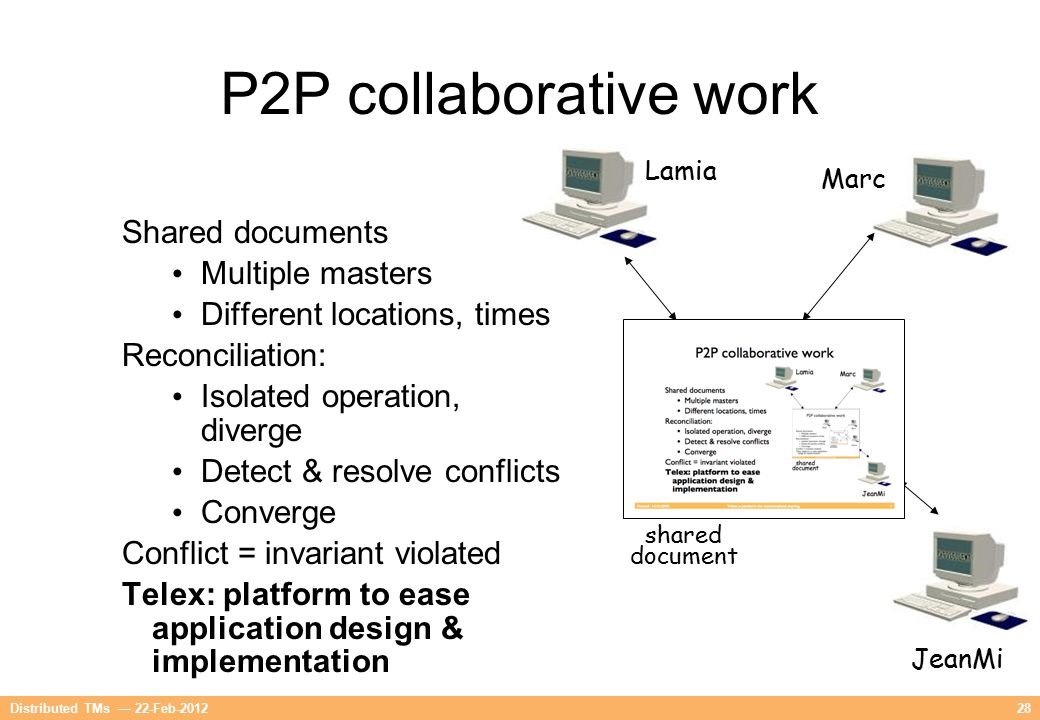 28Distributed TMs — 22-Feb-2012 P2P collaborative work Shared documents Multiple masters Different locations, times Reconciliation: Isolated operation
