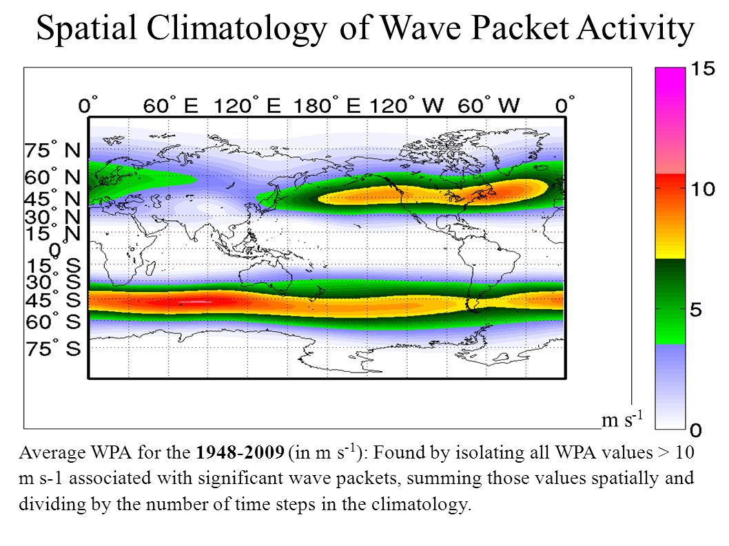 Spatial Climatology of Wave Packet Activity Average WPA for the 1948-2009 (in m s -1 ): Found by isolating all WPA values > 10 m s-1 associated with significant wave packets, summing those values spatially and dividing by the number of time steps in the climatology.