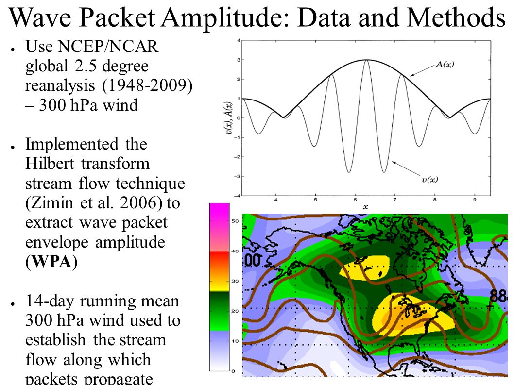 Wave Packet Amplitude: Data and Methods ● Use NCEP/NCAR global 2.5 degree reanalysis (1948-2009) – 300 hPa wind ● Implemented the Hilbert transform stream flow technique (Zimin et al.