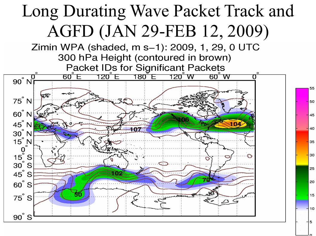 Long Durating Wave Packet Track and AGFD (JAN 29-FEB 12, 2009)