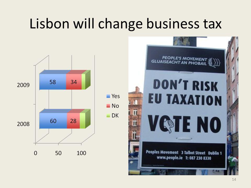 Lisbon will change business tax 14