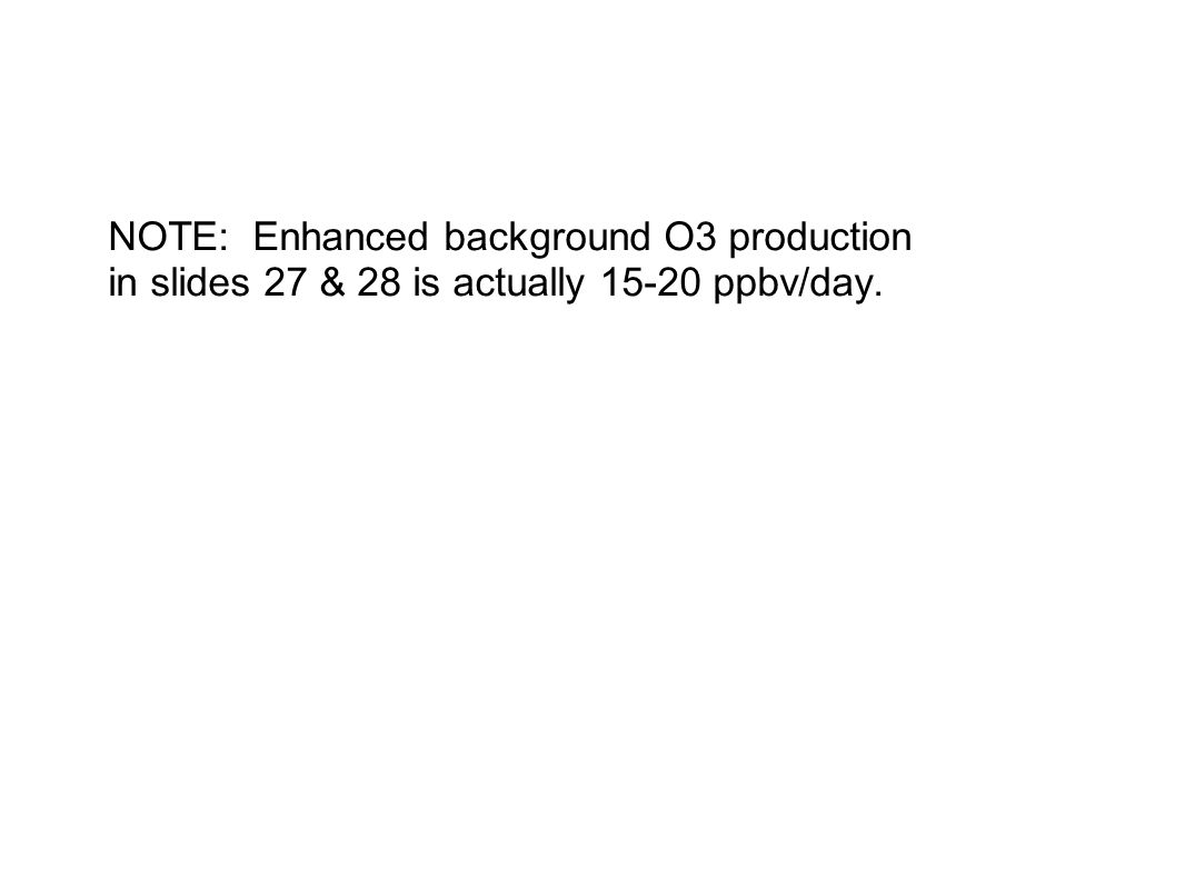 NOTE: Enhanced background O3 production in slides 27 & 28 is actually 15-20 ppbv/day.