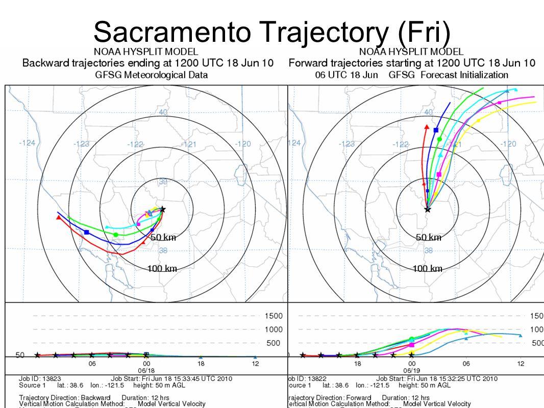Sacramento Trajectory (Fri)