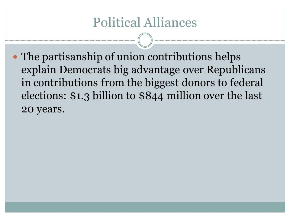 Political Alliances The partisanship of union contributions helps explain Democrats big advantage over Republicans in contributions from the biggest donors to federal elections: $1.3 billion to $844 million over the last 20 years.